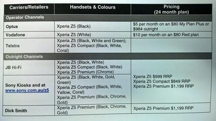 SONY'S XPERIA Z5, Z5 COMPACT GOES ON SALE IN AUSTRALIA NEXT WEEK