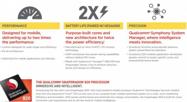 Qualcomm formally launches the Snapdragon 820 SoC: Here's what you need to know