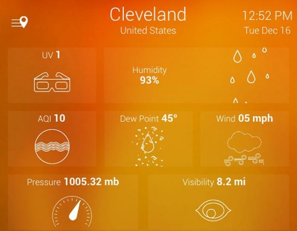Wthr Complete is a weather app with details and a nice design